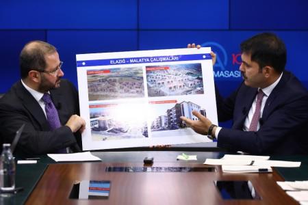 Çevre ve Şehircilik Bakanı Kurum: 2012'den bugüne 1 milyon 410 bin konutun dönüşümünü sağladık